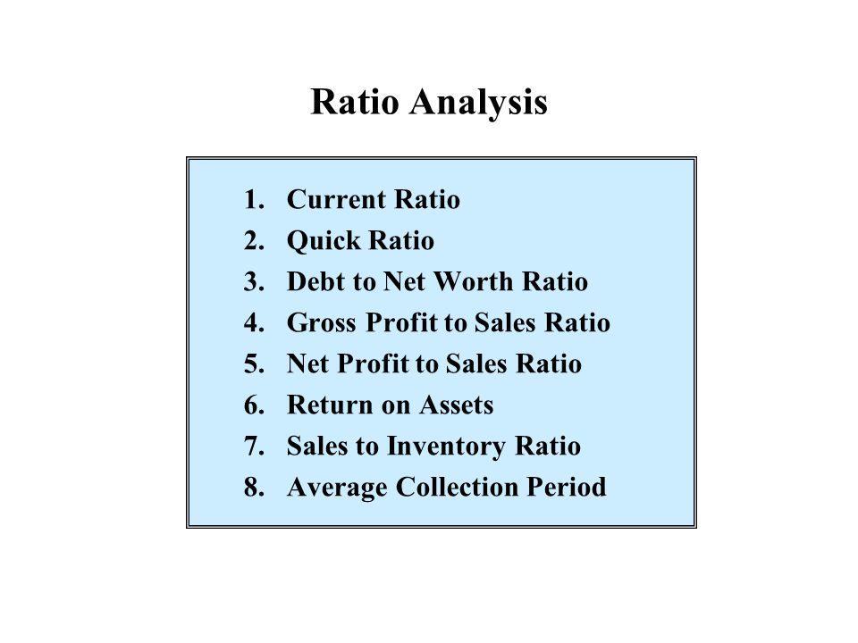 Ratio Analysis 1.Current Ratio 2.Quick Ratio 3.Debt to Net Worth Ratio 4.Gross Profit to Sales Ratio 5.Net Profit to Sales Ratio 6.Return on Assets 7.