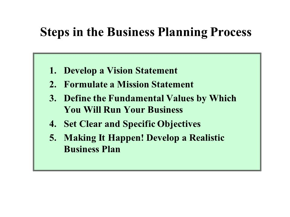 Steps in the Business Planning Process 1. Develop a Vision Statement 2.Formulate a Mission Statement 3.Define the Fundamental Values by Which You Will