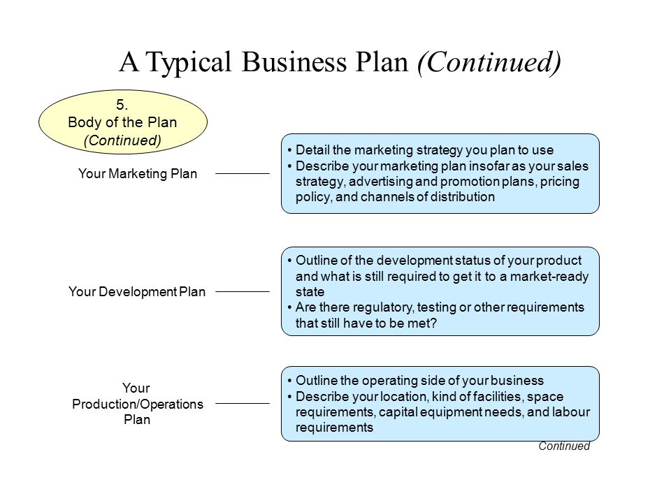 Small Business Distribution Strategy - MyMarketingDept