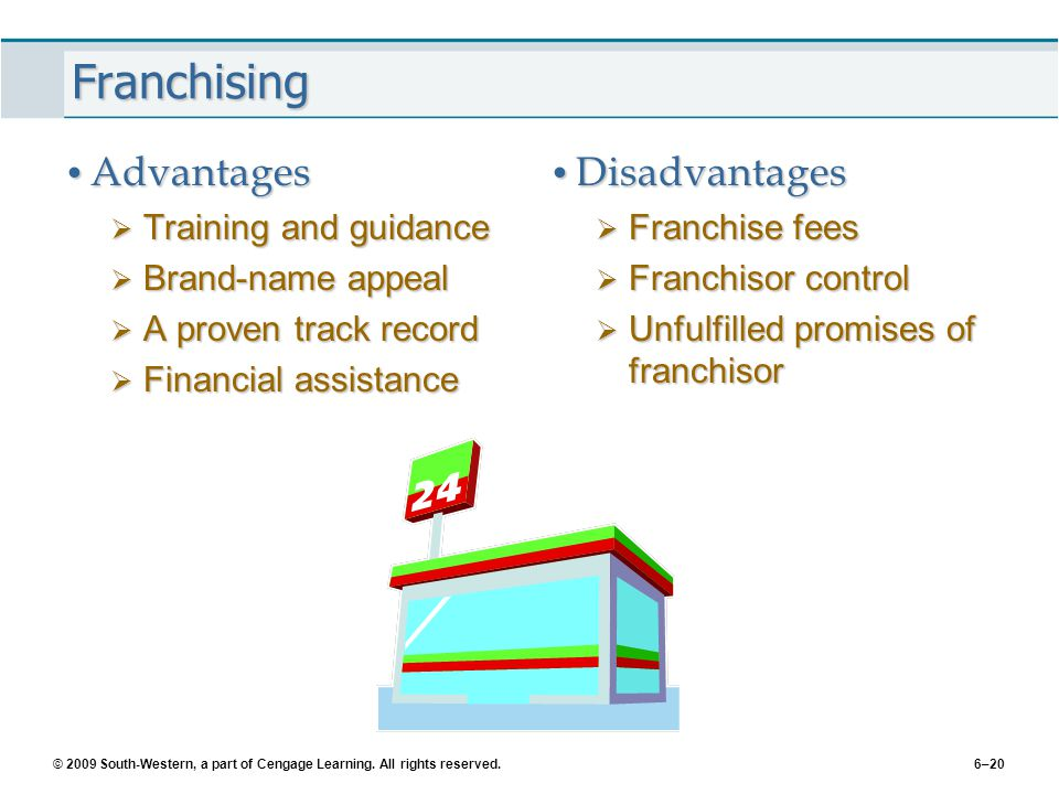 © 2009 South-Western, a part of Cengage Learning. All rights reserved.6–20 Franchising Advantages Advantages  Training and guidance  Brand-name appe