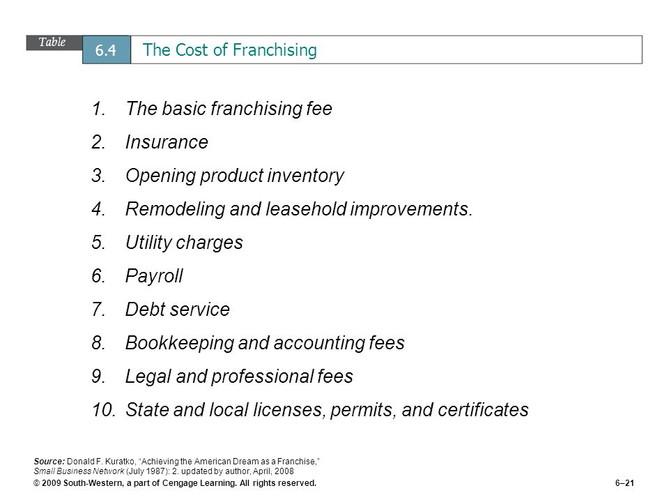 © 2009 South-Western, a part of Cengage Learning. All rights reserved.6–21 Table 6.4 The Cost of Franchising 1.The basic franchising fee 2.Insurance 3