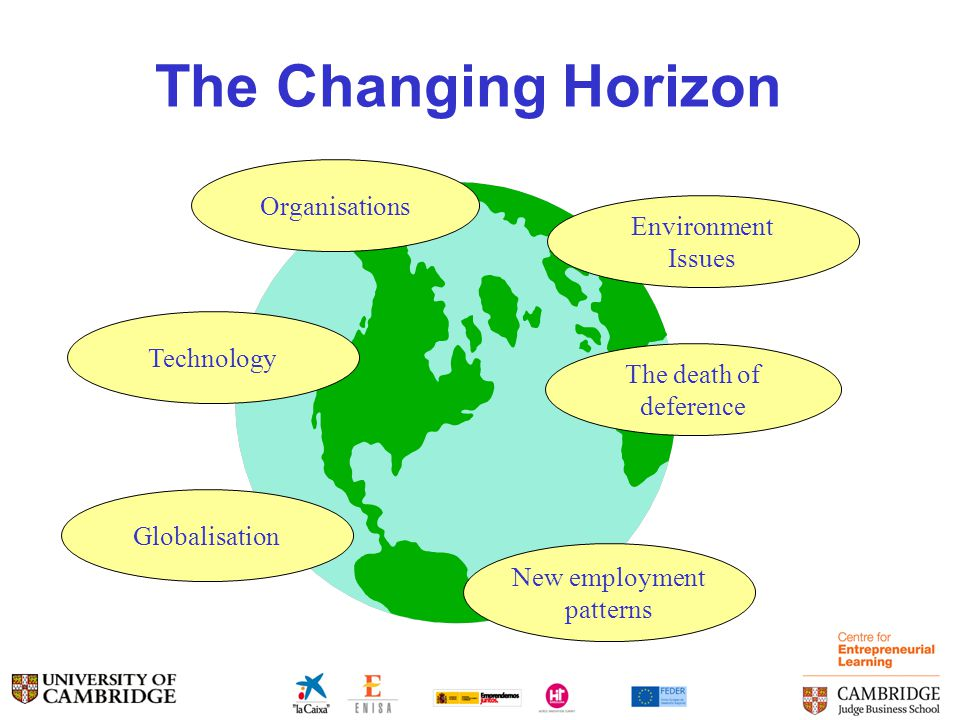 The Changing Horizon Environment Issues The death of deference New employment patterns Organisations Globalisation Technology