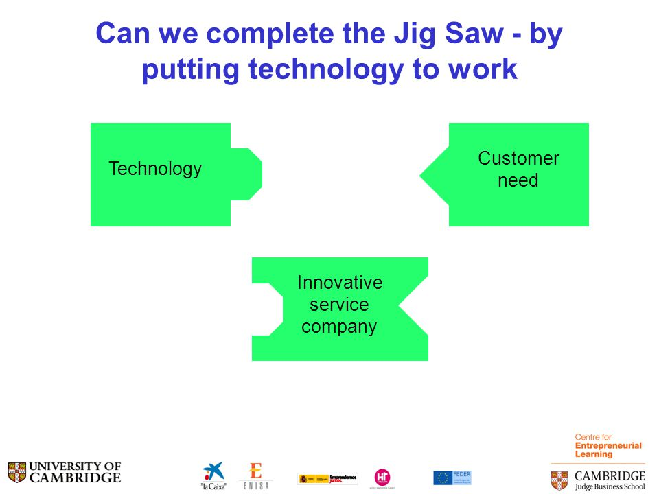 Can we complete the Jig Saw - by putting technology to work Technology Customer need Innovative service company