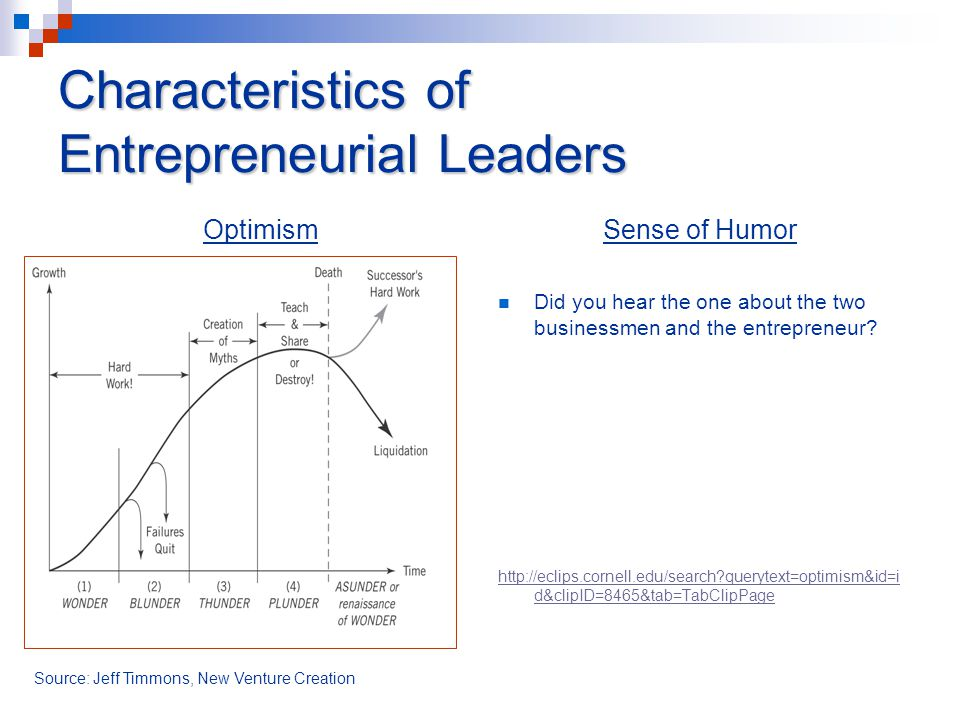 Characteristics of Entrepreneurial Leaders OptimismSense of Humor Did you hear the one about the two businessmen and the entrepreneur? http://eclips.c