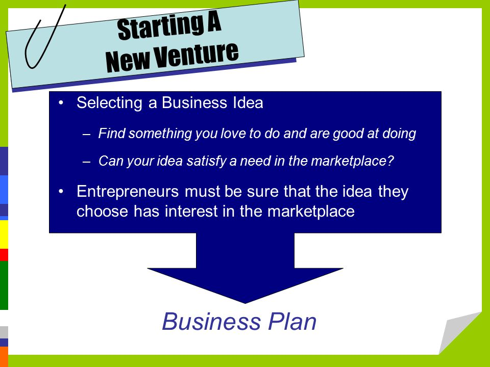 Starting A New Venture Selecting a Business Idea –Find something you love to do and are good at doing –Can your idea satisfy a need in the marketplace.