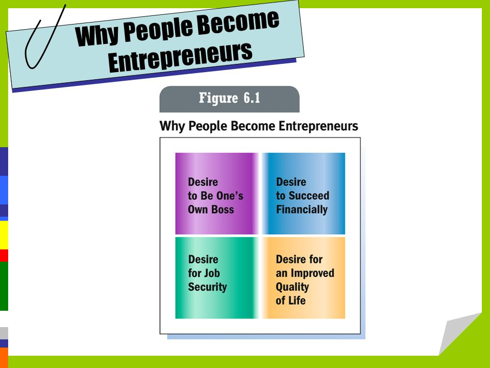 Why People Become Entrepreneurs