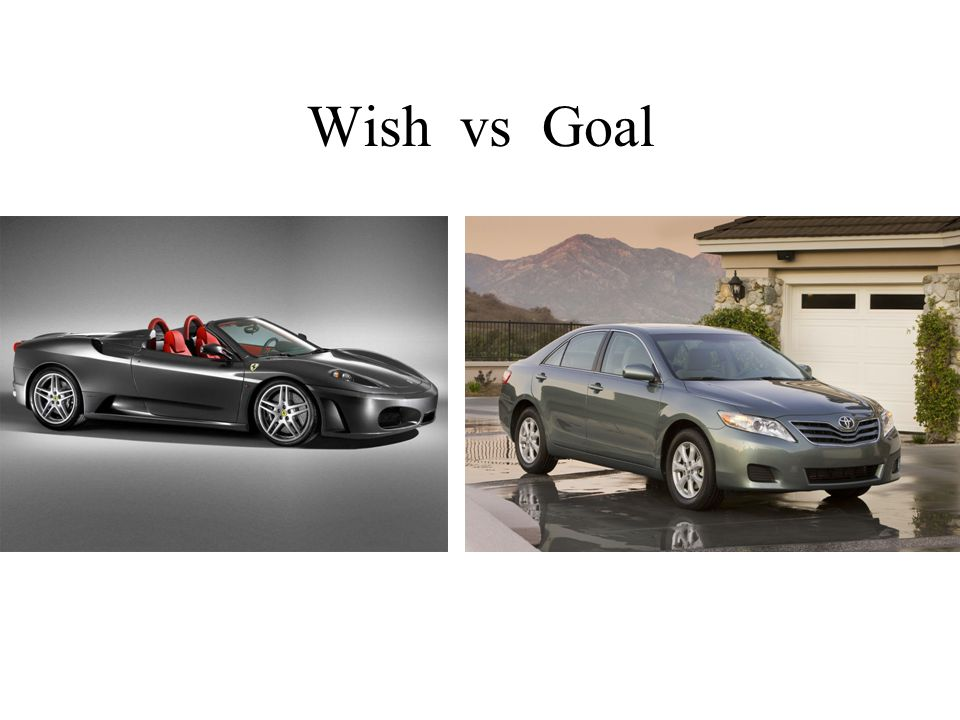 Wish vs Goal