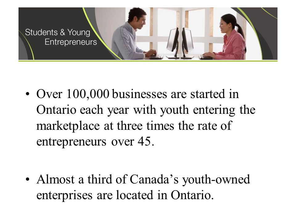 Over 100,000 businesses are started in Ontario each year with youth entering the marketplace at three times the rate of entrepreneurs over 45.