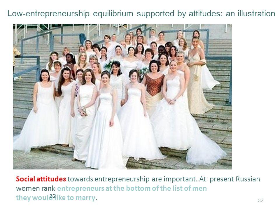 32 Social attitudes towards entrepreneurship are important.
