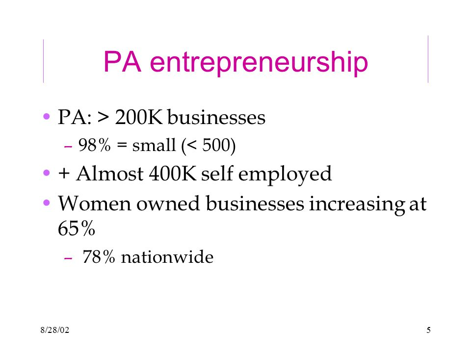 8/28/025 PA entrepreneurship PA: > 200K businesses –98% = small (< 500) + Almost 400K self employed Women owned businesses increasing at 65% – 78% nat