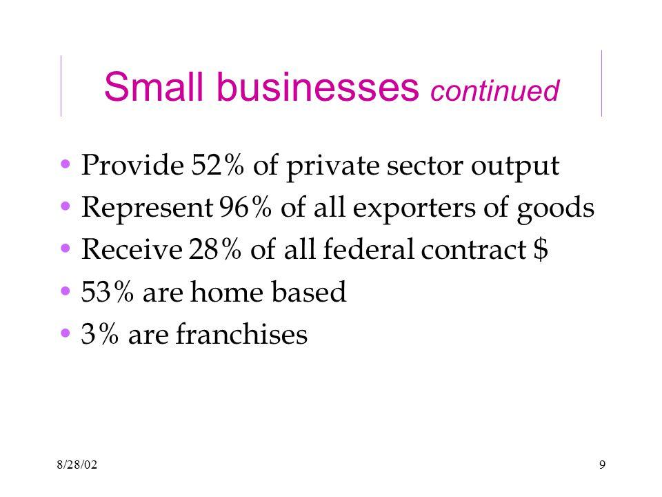 8/28/0210 Business dissolution rates