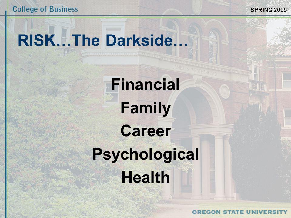 SPRING 2005 RISK…The Darkside… Financial Family Career Psychological Health