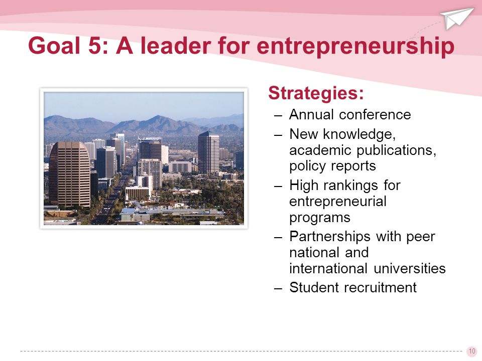 10 Strategies: –Annual conference –New knowledge, academic publications, policy reports –High rankings for entrepreneurial programs –Partnerships with peer national and international universities –Student recruitment Goal 5: A leader for entrepreneurship