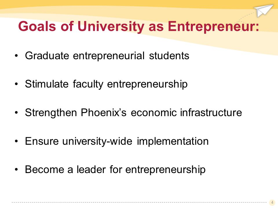 4 Graduate entrepreneurial students Stimulate faculty entrepreneurship Strengthen Phoenix's economic infrastructure Ensure university-wide implementation Become a leader for entrepreneurship Goals of University as Entrepreneur: