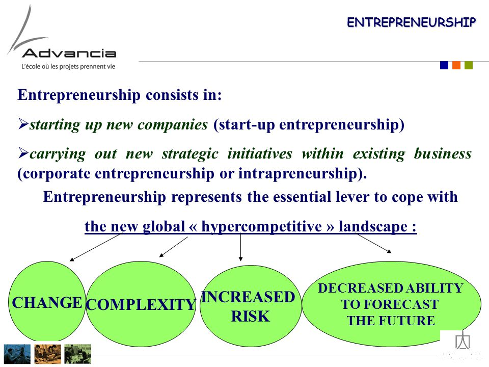 ENTREPRENEURSHIP Entrepreneurship consists in:  starting up new companies (start-up entrepreneurship)  carrying out new strategic initiatives within existing business (corporate entrepreneurship or intrapreneurship).