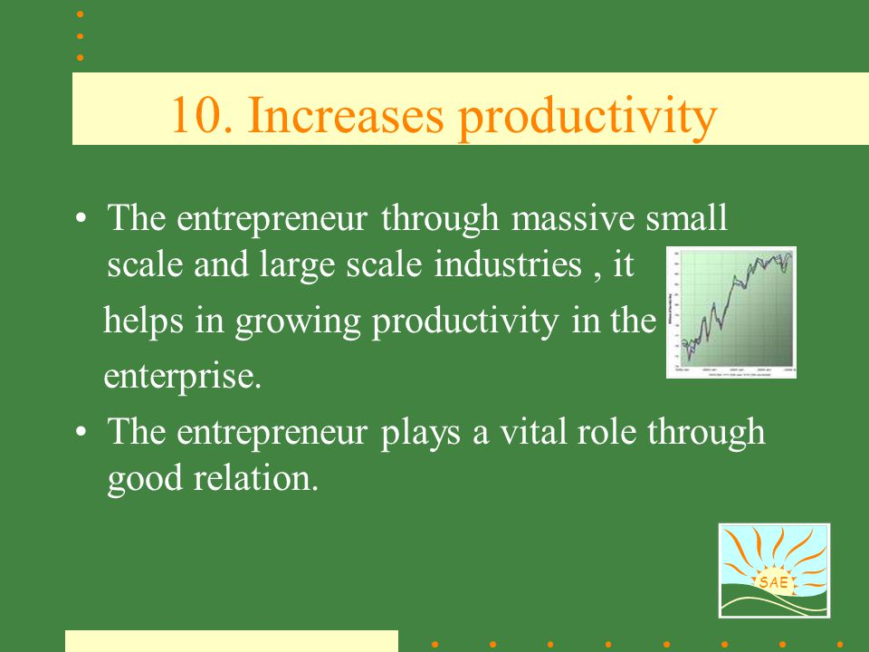 SAE 10. Increases productivity The entrepreneur through massive small scale and large scale industries, it helps in growing productivity in the enterp