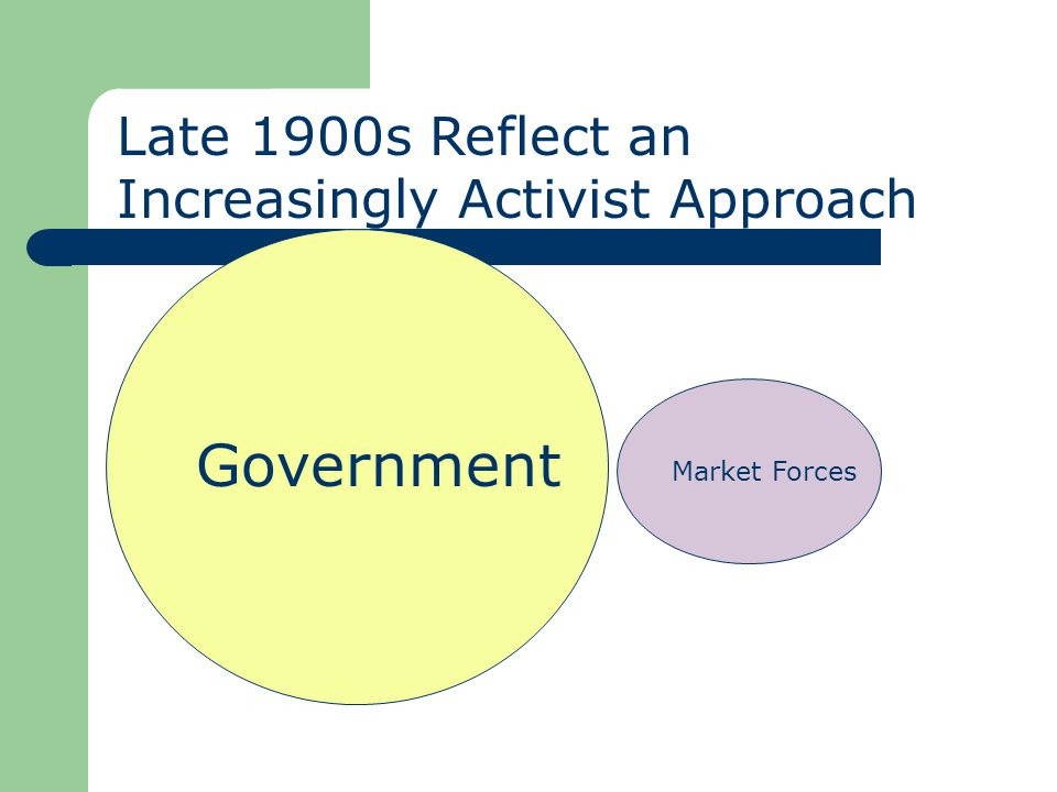 Government Market Forces Late 1900s Reflect an Increasingly Activist Approach