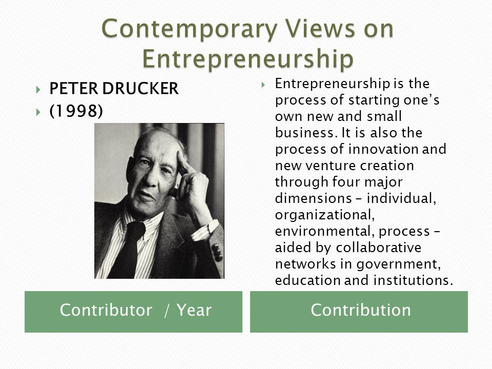 Contributor / YearContribution  PETER DRUCKER  (1998)  Entrepreneurship is the process of starting one's own new and small business.