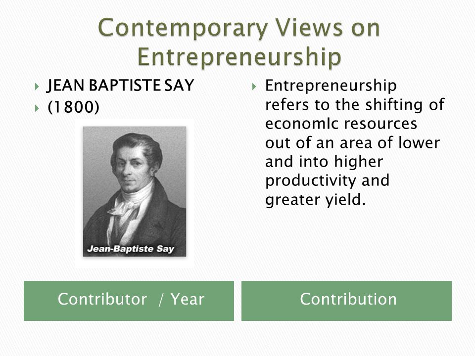 Contributor / YearContribution  CARL MENGER  (1871)  Entrepreneurship involves obtaining information, calculations, an act of will and supervision.
