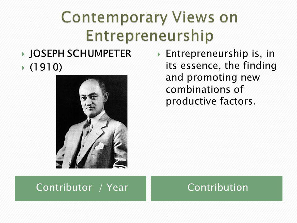 Contributor / YearContribution  ISRAEL KIRZNER  (1975)  Entrepreneurship is identification of market arbitrage opportunity.
