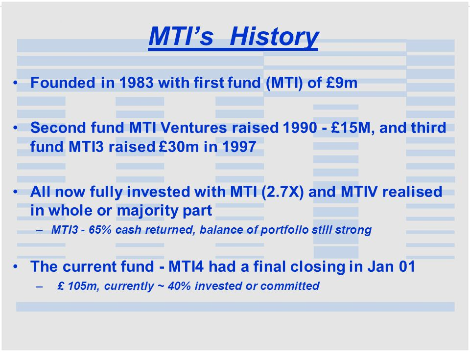 MTI's History Founded in 1983 with first fund (MTI) of £9m Second fund MTI Ventures raised 1990 - £15M, and third fund MTI3 raised £30m in 1997 All no