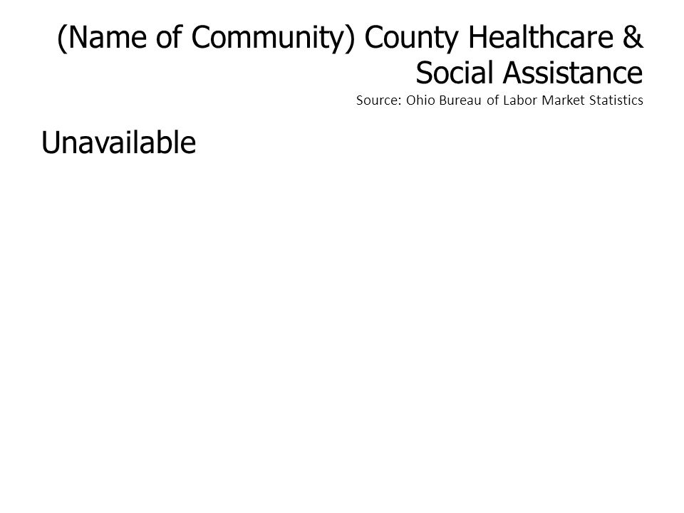(Name of Community) County Healthcare & Social Assistance Source: Ohio Bureau of Labor Market Statistics Unavailable