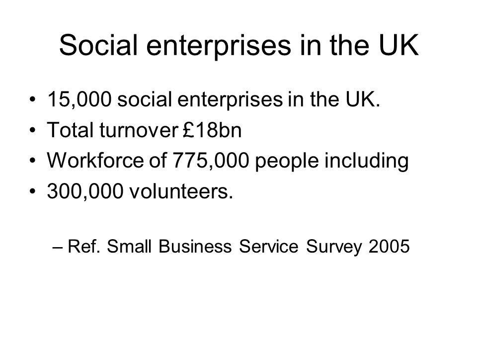 Social enterprises in the UK 15,000 social enterprises in the UK.