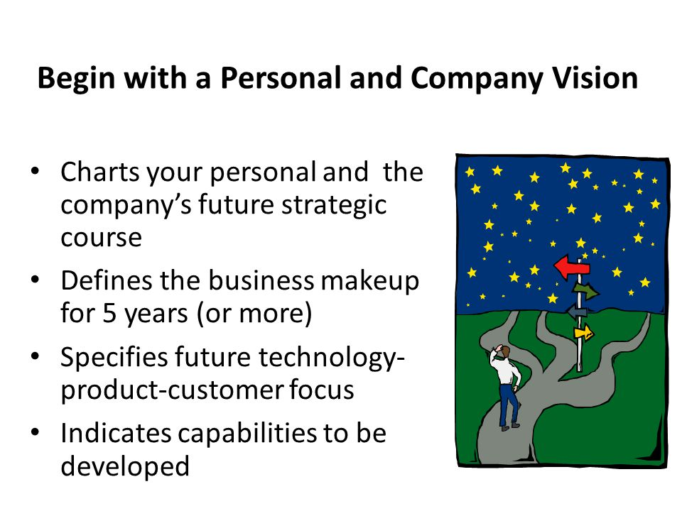 Begin with a Personal and Company Vision Charts your personal and the company's future strategic course Defines the business makeup for 5 years (or mo