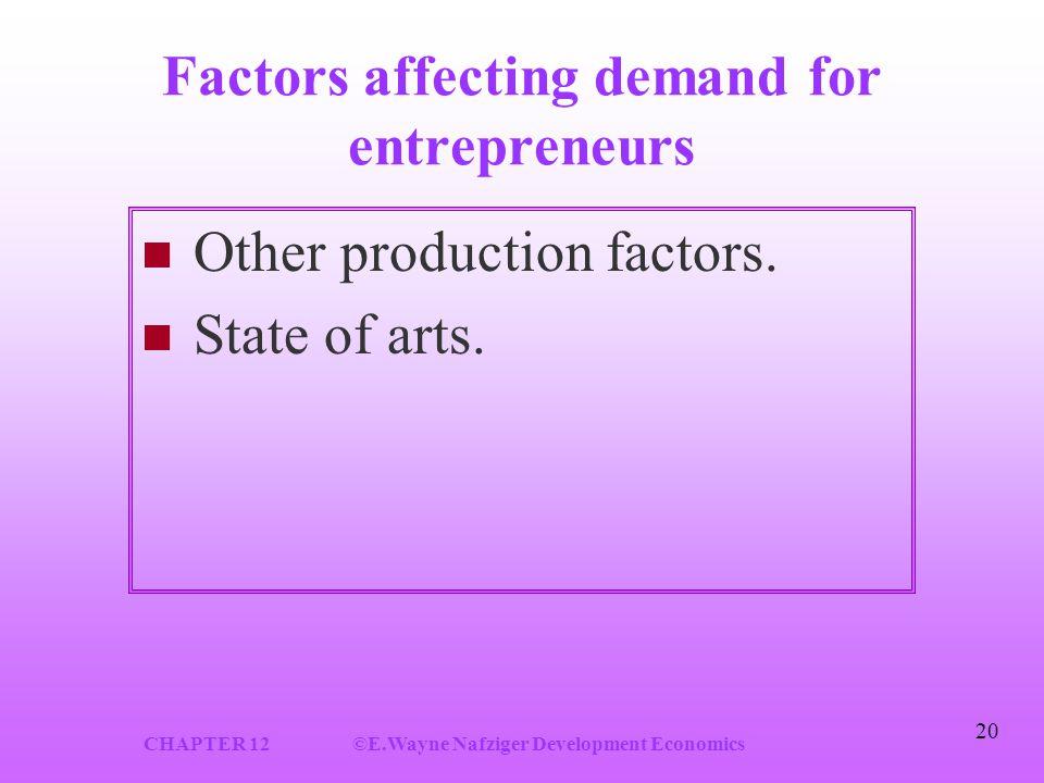 CHAPTER 12©E.Wayne Nafziger Development Economics 20 Factors affecting demand for entrepreneurs Other production factors. State of arts.