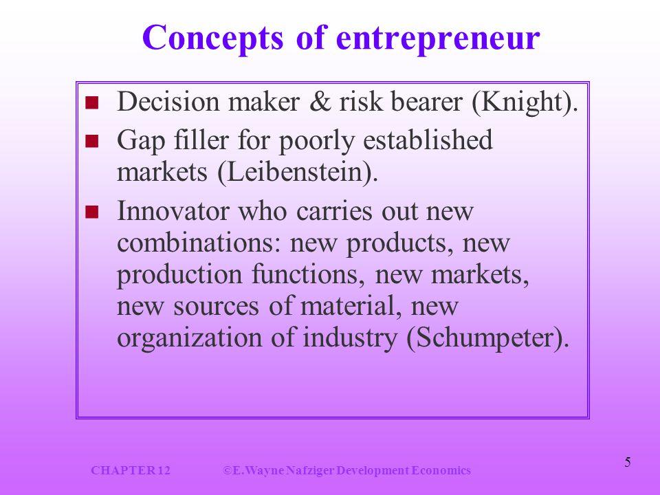 CHAPTER 12©E.Wayne Nafziger Development Economics 5 Concepts of entrepreneur Decision maker & risk bearer (Knight).