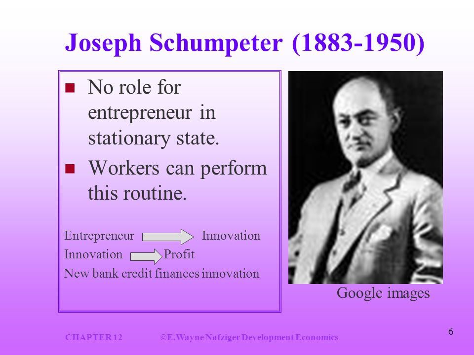 CHAPTER 12©E.Wayne Nafziger Development Economics 6 Joseph Schumpeter (1883-1950) No role for entrepreneur in stationary state.