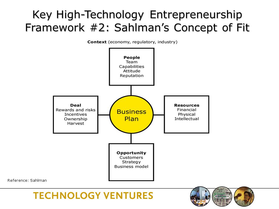 Reference: Sahlman Key High-Technology Entrepreneurship Framework #2: Sahlman's Concept of Fit