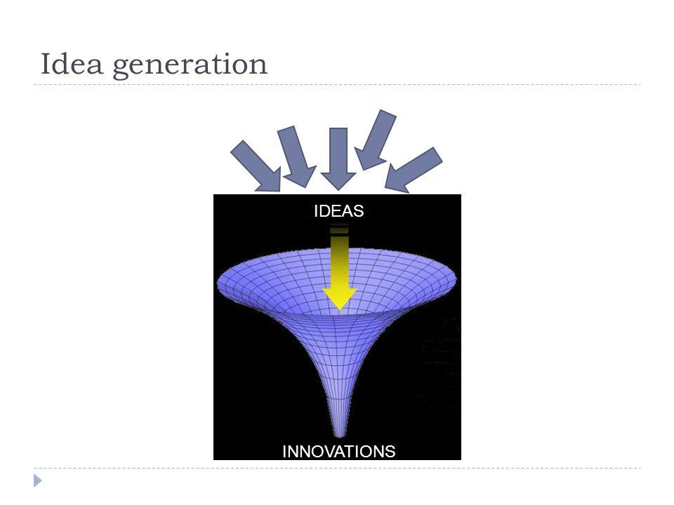 Idea generation IDEAS INNOVATIONS