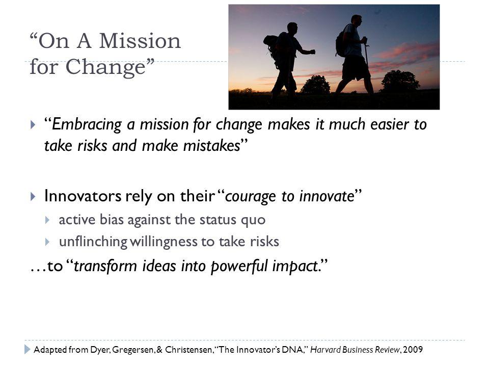 The innovation skill set 1.Associating 2. Questioning 3.