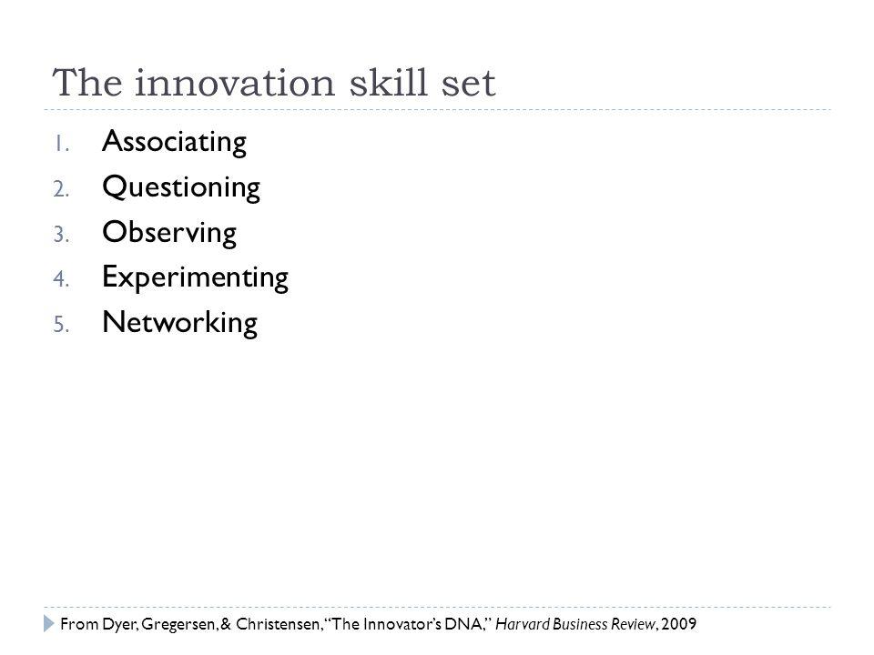 The innovation skill set 1. Associating 2. Questioning 3.