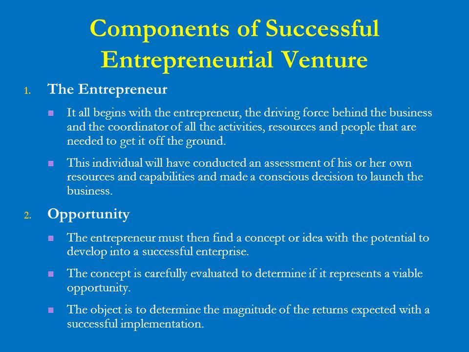 Components of Successful Entrepreneurial Venture 3.