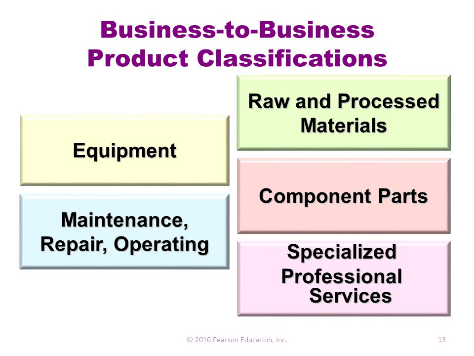 Component Parts Maintenance, Repair, Operating Raw and Processed Materials Equipment Business-to-Business Product Classifications Specialized Professi