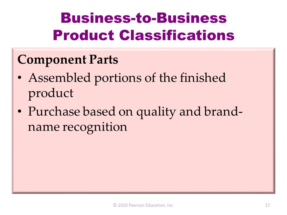 Business-to-Business Product Classifications Component Parts Assembled portions of the finished product Purchase based on quality and brand- name reco