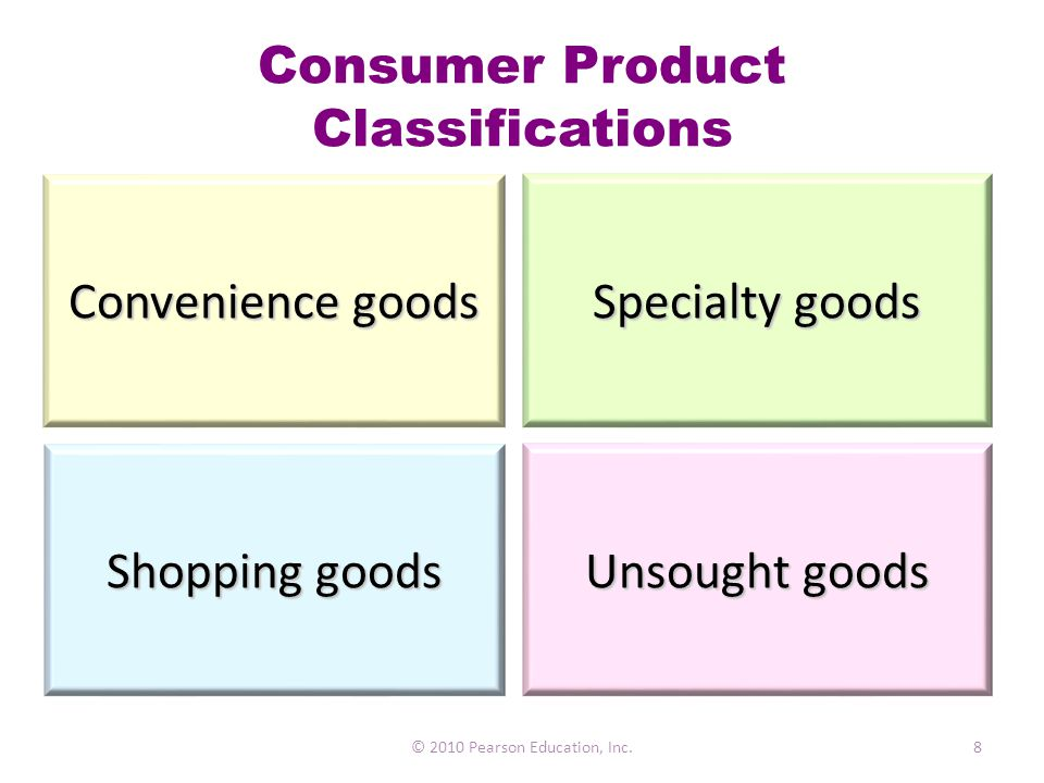 Shopping goods Unsought goods Specialty goods Convenience goods Consumer Product Classifications © 2010 Pearson Education, Inc.8