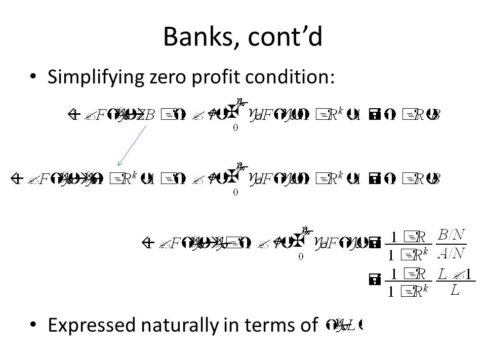 Banks, cont'd Simplifying zero profit condition: Expressed naturally in terms of