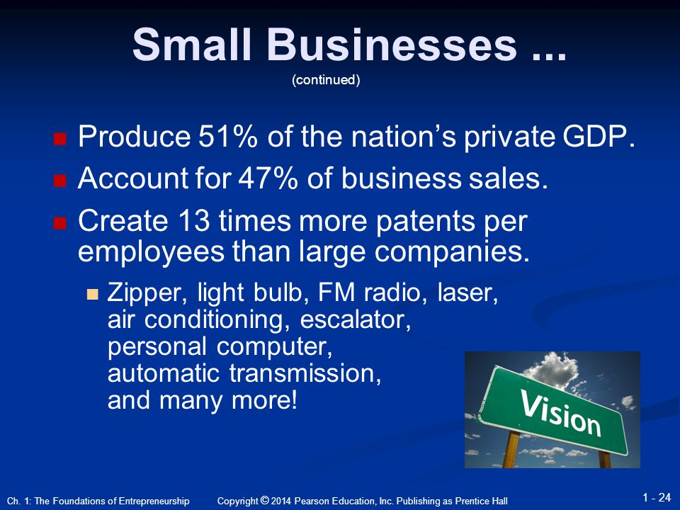 Copyright © 2014 Pearson Education, Inc. Publishing as Prentice Hall Small Businesses...