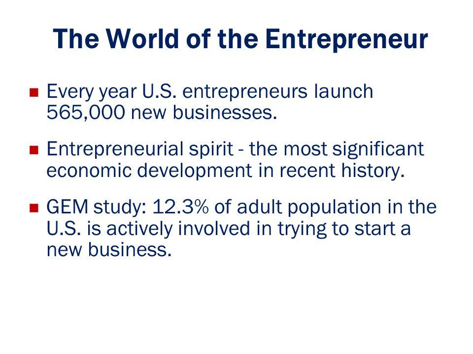Entrepreneurial Activity Across the Globe 1 - 4 Ch. 1: The Foundations of Entrepreneurship