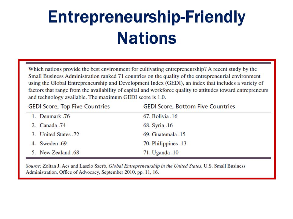 The World of the Entrepreneur Global Entrepreneurship Monitor (GEM) study reports: ► ► Men are twice as likely to start a business as women.
