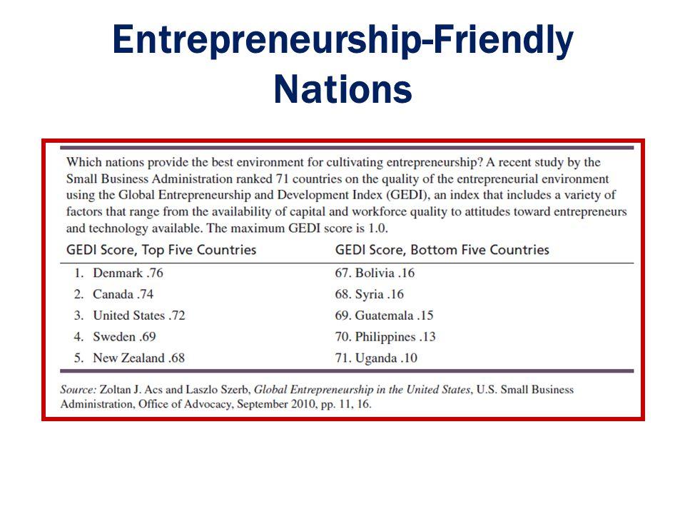 The Cultural Diversity of Entrepreneurship Young entrepreneurs 1 - 16 Ch.