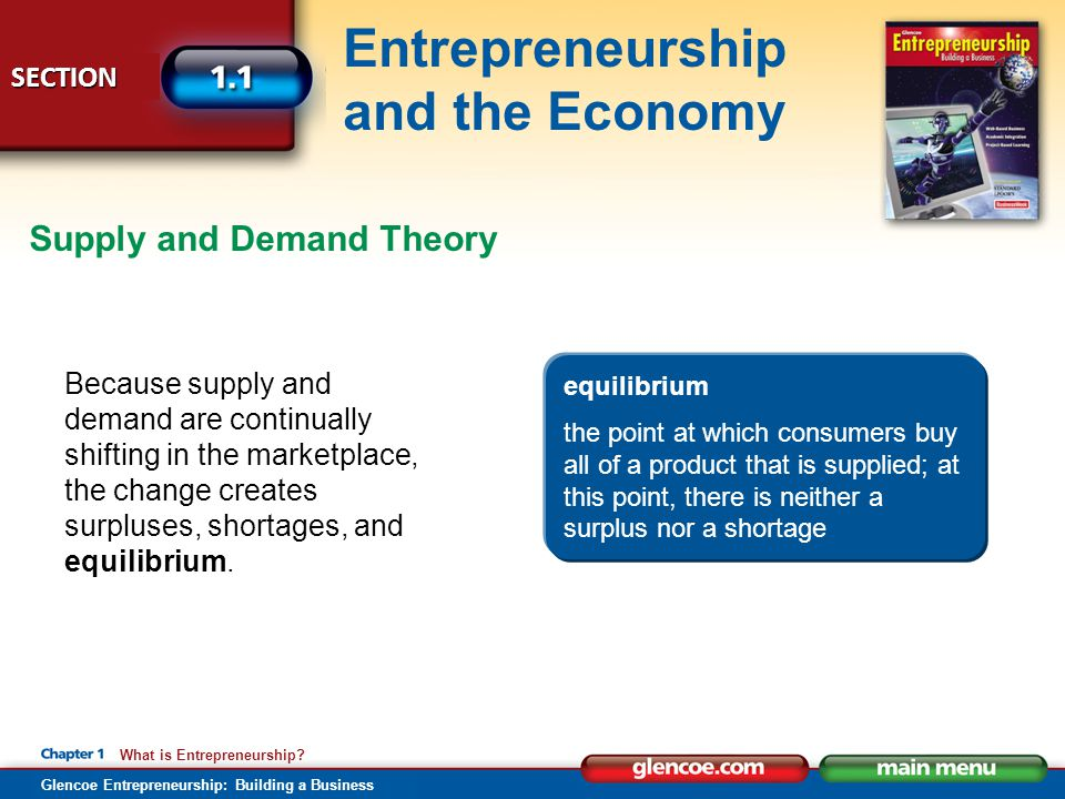Glencoe Entrepreneurship: Building a Business SECTION Entrepreneurship and the Economy What is Entrepreneurship? Because supply and demand are continu