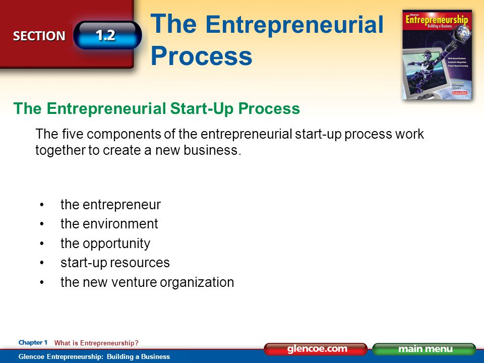 SECTION The Entrepreneurial Process Glencoe Entrepreneurship: Building a Business What is Entrepreneurship? The five components of the entrepreneurial