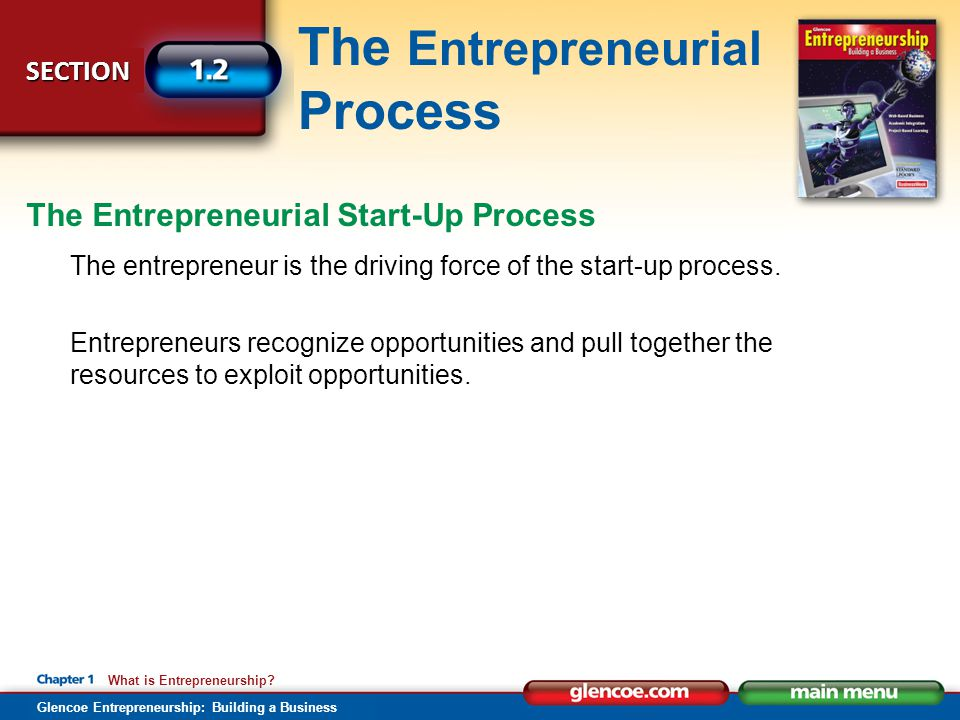 SECTION The Entrepreneurial Process Glencoe Entrepreneurship: Building a Business What is Entrepreneurship? The entrepreneur is the driving force of t