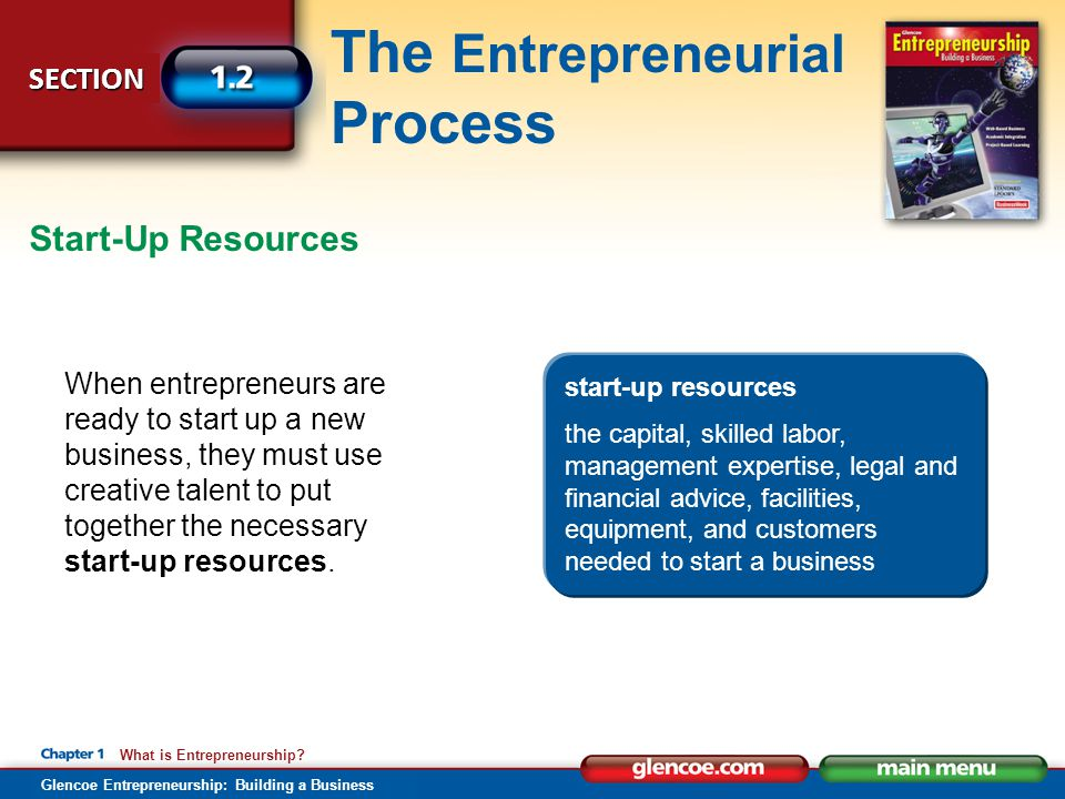SECTION The Entrepreneurial Process Glencoe Entrepreneurship: Building a Business What is Entrepreneurship? When entrepreneurs are ready to start up a