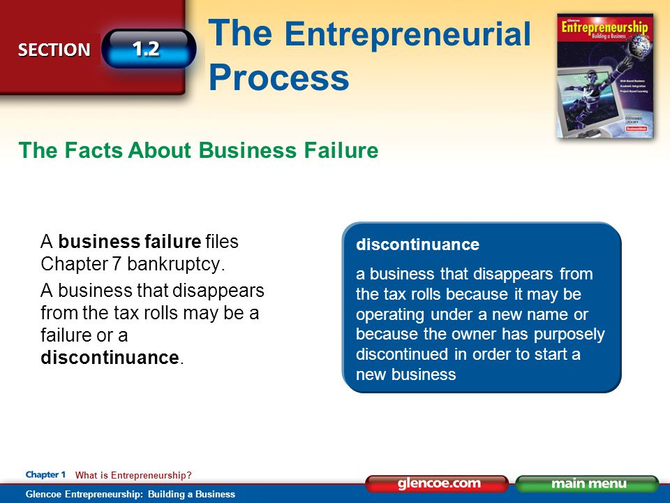 SECTION The Entrepreneurial Process Glencoe Entrepreneurship: Building a Business What is Entrepreneurship? A business failure files Chapter 7 bankrup