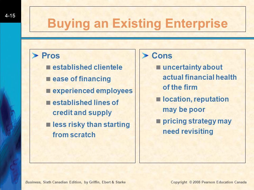 Business, Sixth Canadian Edition, by Griffin, Ebert & Starke Copyright © 2008 Pearson Education Canada 4-15 Buying an Existing Enterprise Pros  estab